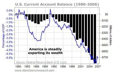 warren buffett fortune article 2003
