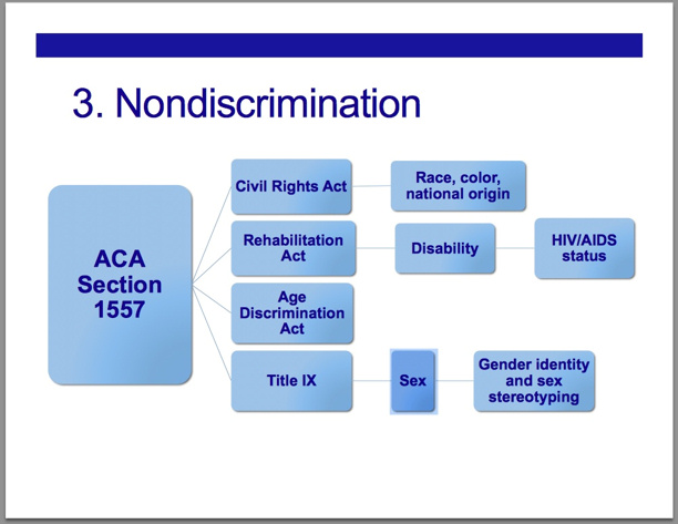 Health Care Discrimination