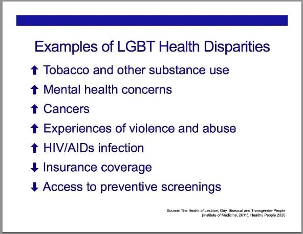 Homosexual disease rates