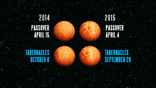 "An image from the ""Blood Moons"" DVD shows the dates of lunar eclipses in 2014 and 2015 coinciding with two major biblical feasts."