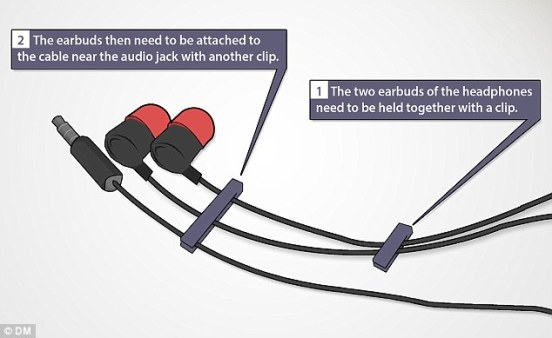 The mystery of how to stop headphones tangling has finally been solved (shown) Physicist Robert Matthews from Aston University in Birmingham says that clipping the two earbuds together, then attaching them to the end near the audio jack, will solve the problem - and he's got the research to prove it Credit: Daily Mail