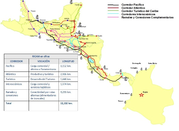 GUATEMALA SUPERHIGHWAY ricam project map July 29 2014