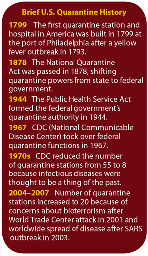 CDC-history of quarantine
