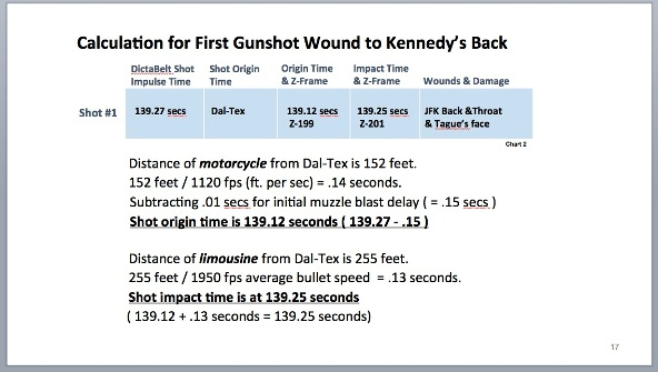 JFK dictabelt article TABLE 1 first shot calculations Sept 29 2014
