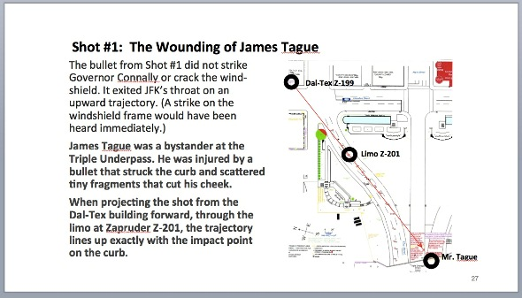 JFK dictabelt article TABLE 2 first shot map to Tague Sept 29 2014