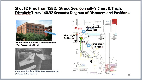 JFK dictabelt article TABLE 3 second shot hits Connelly in back Sept 29 2014