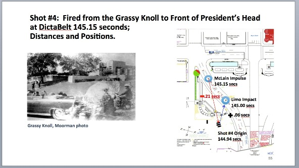 JFK dictabelt article TABLE 5 fourth shot hits JFK in front of head from Grassy Knoll Sept 29 2014