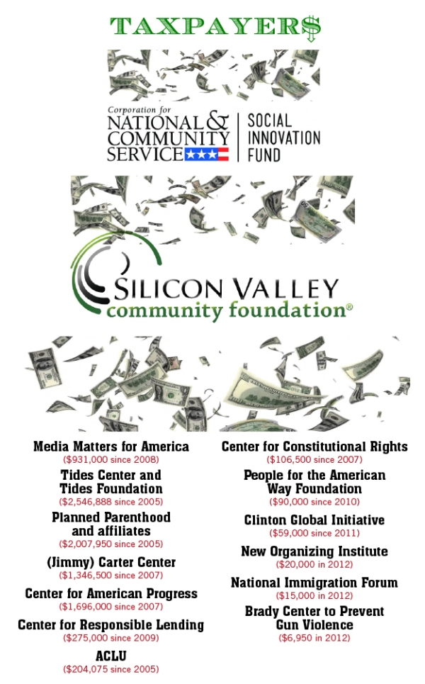 non-profit-funding.jpg