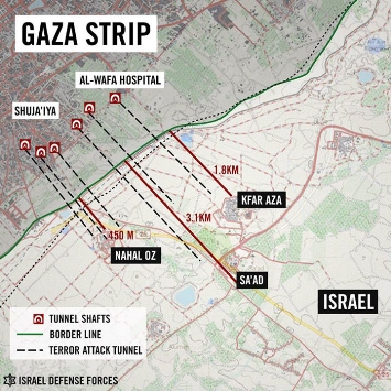 tunnels in gaza to israel
