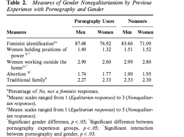 (Image: Journal of Sex Research)