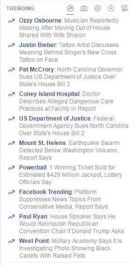 Facebook trending news as of May 9, 2016