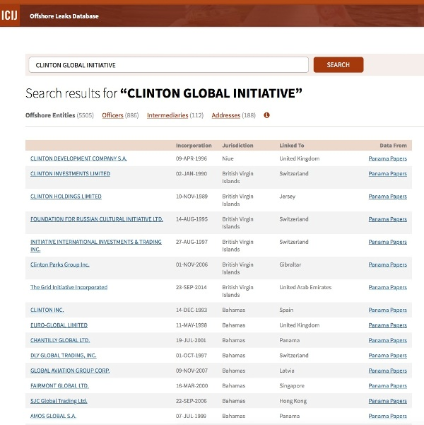 HSBC case blows lid off Clintons' offshore empire