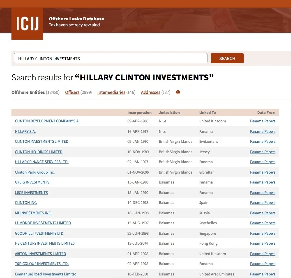 HILLARY CLINTON INVESTMENTS
