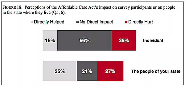 Obamacare-survey1