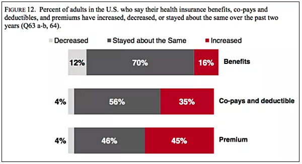 Obamacare-survey2
