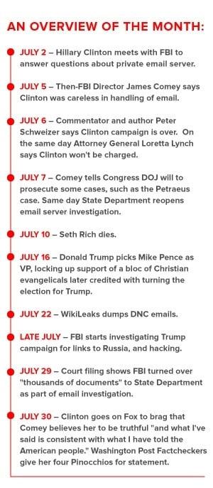 Seth Rich month timeline