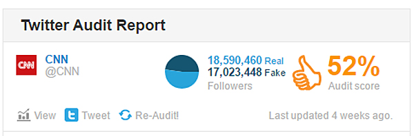 CNN-TwitterAudit