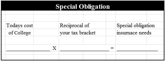 special-obligation-chart1