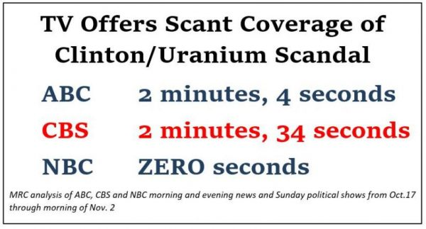 uranium_chart_updated