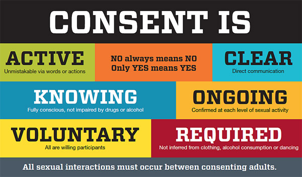 Graphic on sexual consent by Harvey Mudd College