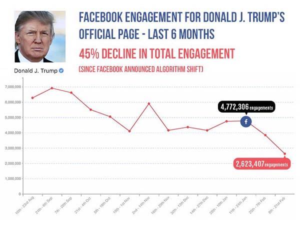 Trump-FB-Breitbart
