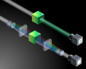 A broadband wave illuminates an object, which reflects green light in the shown example, making the object detectable by an observer monitoring the wave. A spectral invisibility cloak transforms the blocked color (green) into other colors of the wave's spectrum. The wave propagates unaltered through the object, without